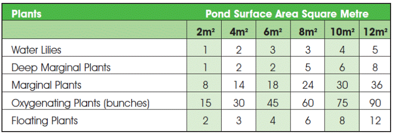 pond-planting-density.png