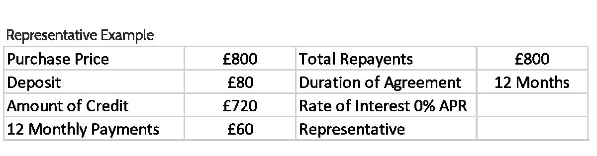 Representative Finance Example