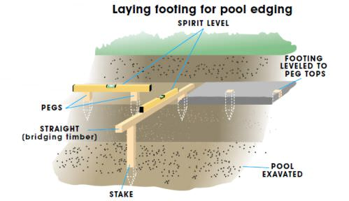 edging-a-pond-2.jpg