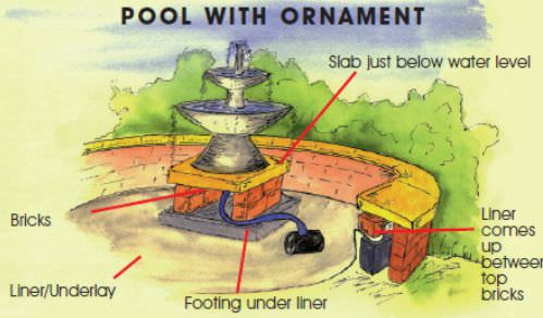 fountain-pond-construction-ideas.jpg
