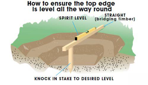 leveling-pond-tip.jpg