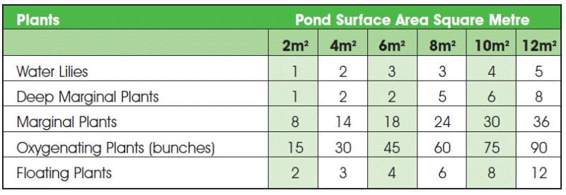 pond-planting-density.png