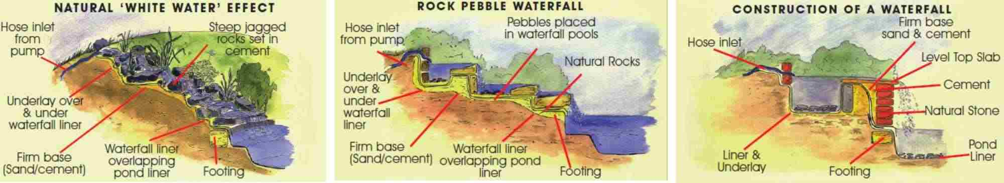 waterfall-ideas-for-self-build.jpg